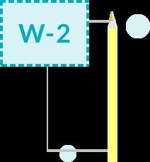 understanding your w-2
